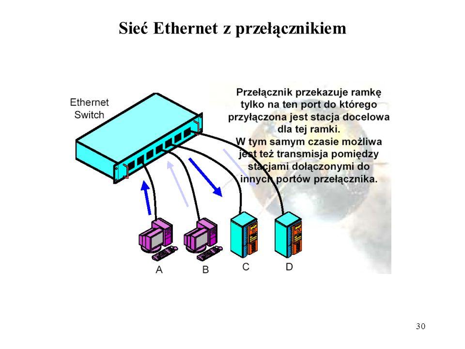 30 Sieć Ethernet z przełącznikiem