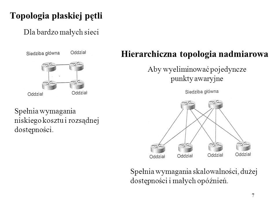 7 Topologia płaskiej pętli Dla bardzo małych sieci Hierarchiczna topologia nadmiarowa Aby wyeliminować pojedyncze punkty awaryjne Spełnia wymagania ni