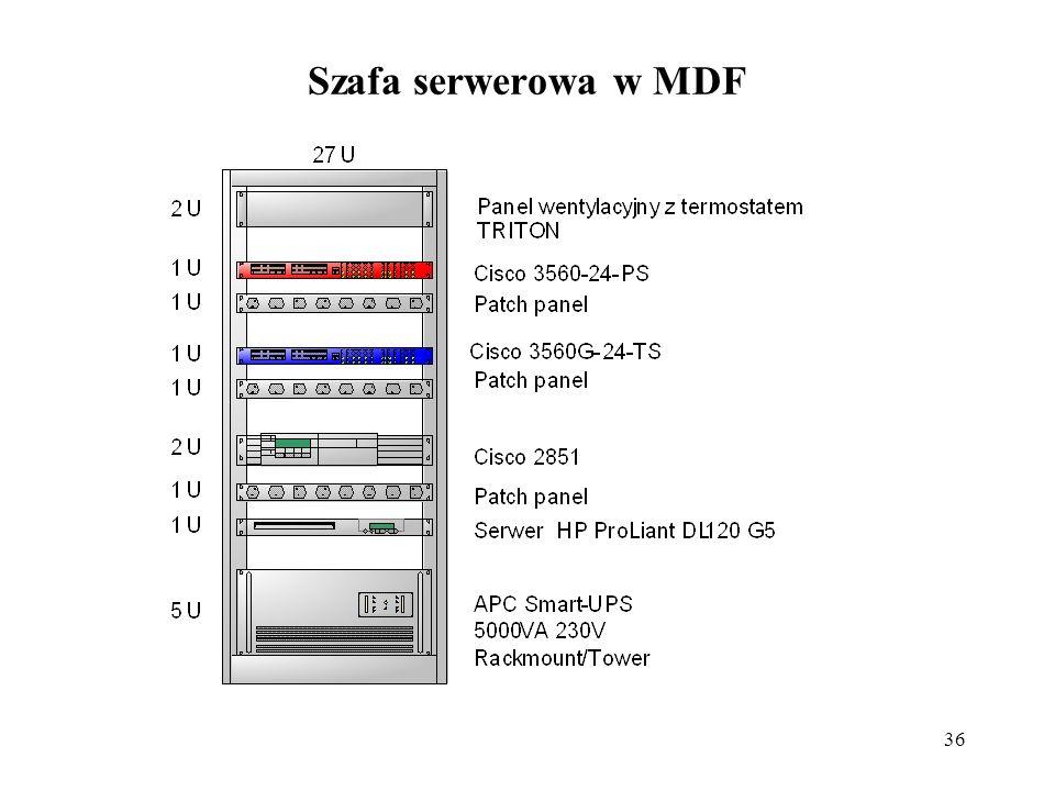 36 Szafa serwerowa w MDF