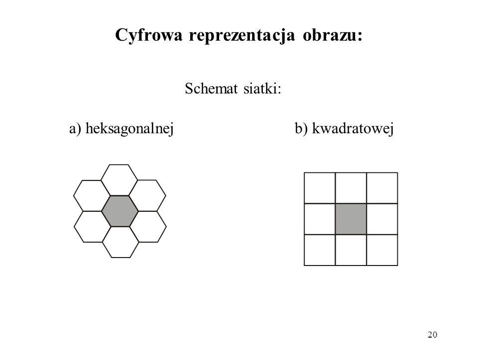20 Schemat siatki: Cyfrowa reprezentacja obrazu: a) heksagonalnejb) kwadratowej