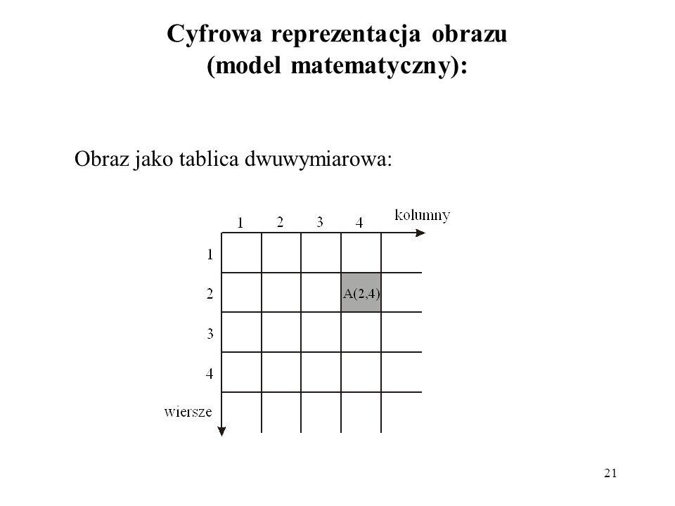 21 Cyfrowa reprezentacja obrazu (model matematyczny): Obraz jako tablica dwuwymiarowa: