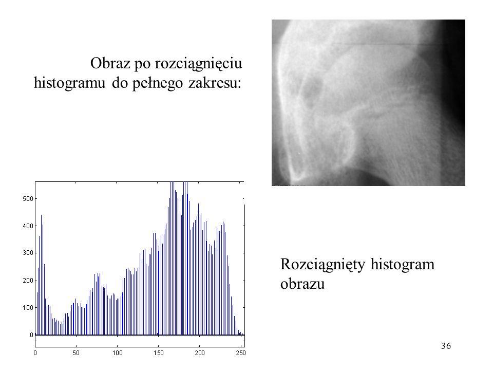 36 Obraz po rozciągnięciu histogramu do pełnego zakresu: Rozciągnięty histogram obrazu