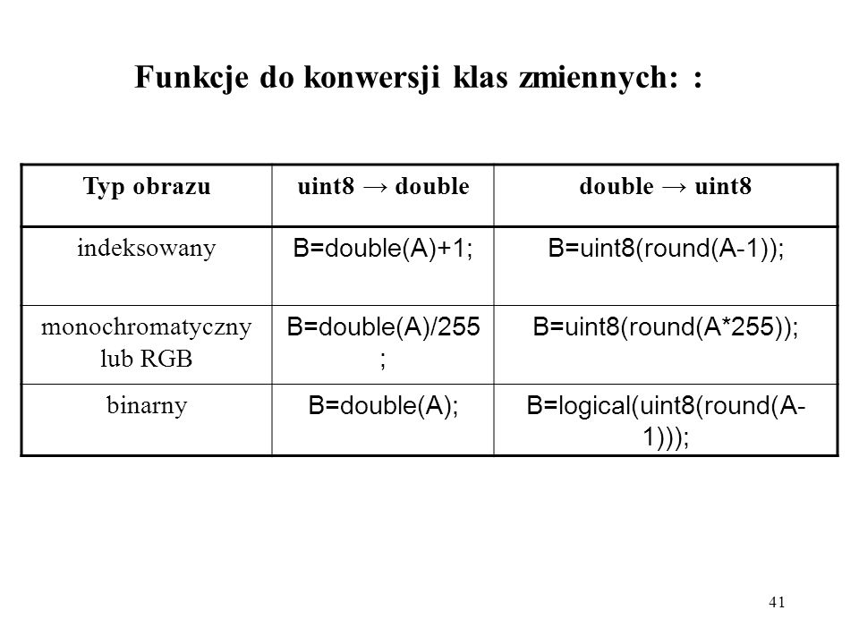 41 Funkcje do konwersji klas zmiennych: : Typ obrazuuint8 doubledouble uint8 indeksowany B=double(A)+1;B=uint8(round(A-1)); monochromatyczny lub RGB B