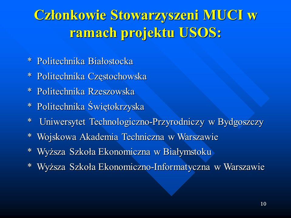 10 Członkowie Stowarzyszeni MUCI w ramach projektu USOS: * Politechnika Białostocka * Politechnika Białostocka * Politechnika Częstochowska * Politech