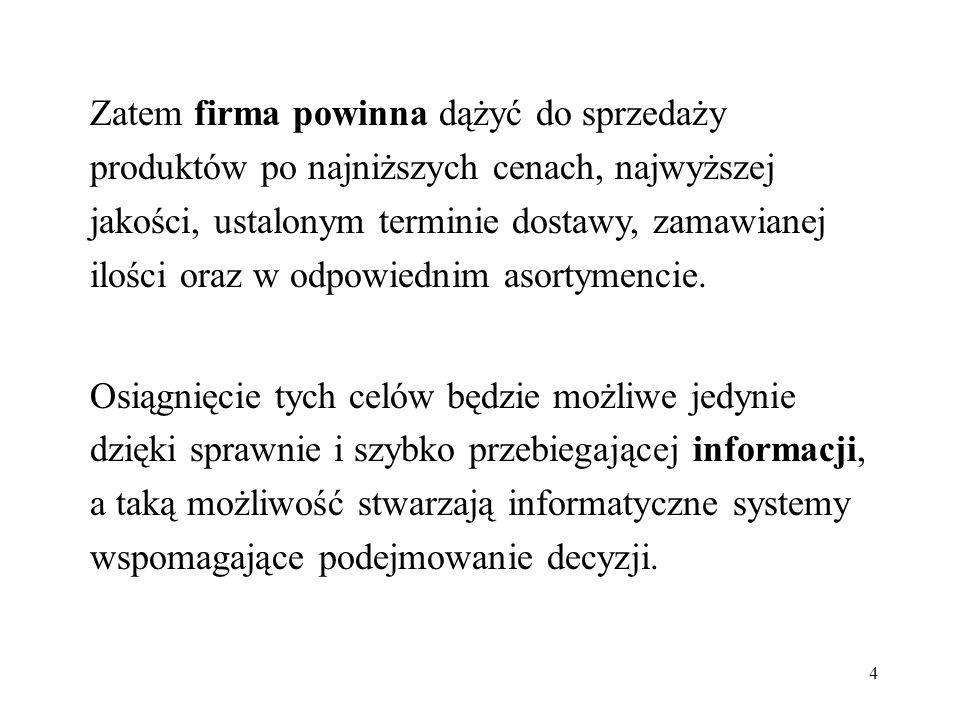 45 Struktura MRPII: 1.Plan finansowy 2. Plan działalności gospodarczej 3.