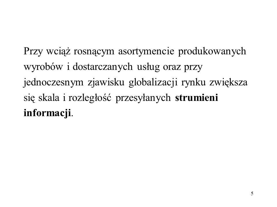 46 Dane wejściowe i wyjściowe MRP II: