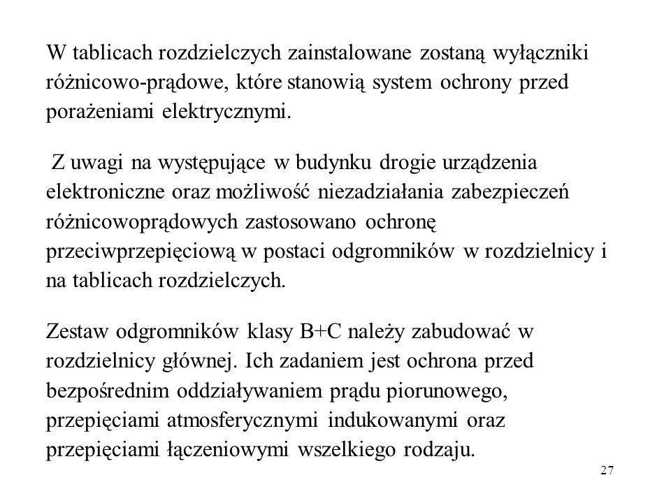 27 W tablicach rozdzielczych zainstalowane zostaną wyłączniki różnicowo-prądowe, które stanowią system ochrony przed porażeniami elektrycznymi. Z uwag
