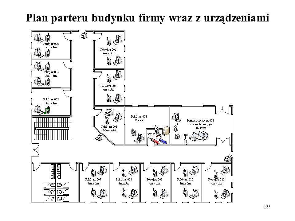 29 Plan parteru budynku firmy wraz z urządzeniami