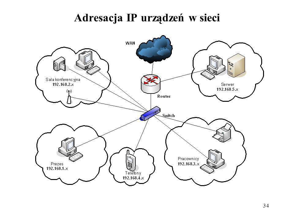 34 Adresacja IP urządzeń w sieci