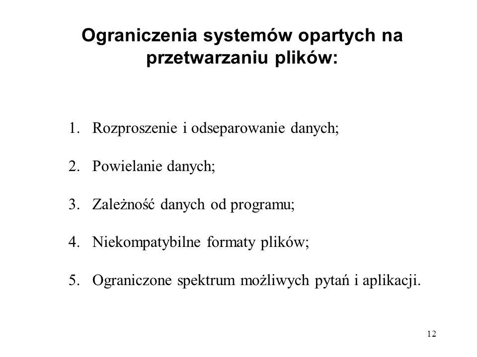 12 Ograniczenia systemów opartych na przetwarzaniu plików: 1.Rozproszenie i odseparowanie danych; 2.Powielanie danych; 3.Zależność danych od programu;
