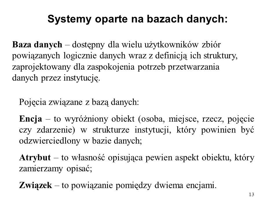13 Systemy oparte na bazach danych: Baza danych – dostępny dla wielu użytkowników zbiór powiązanych logicznie danych wraz z definicją ich struktury, z
