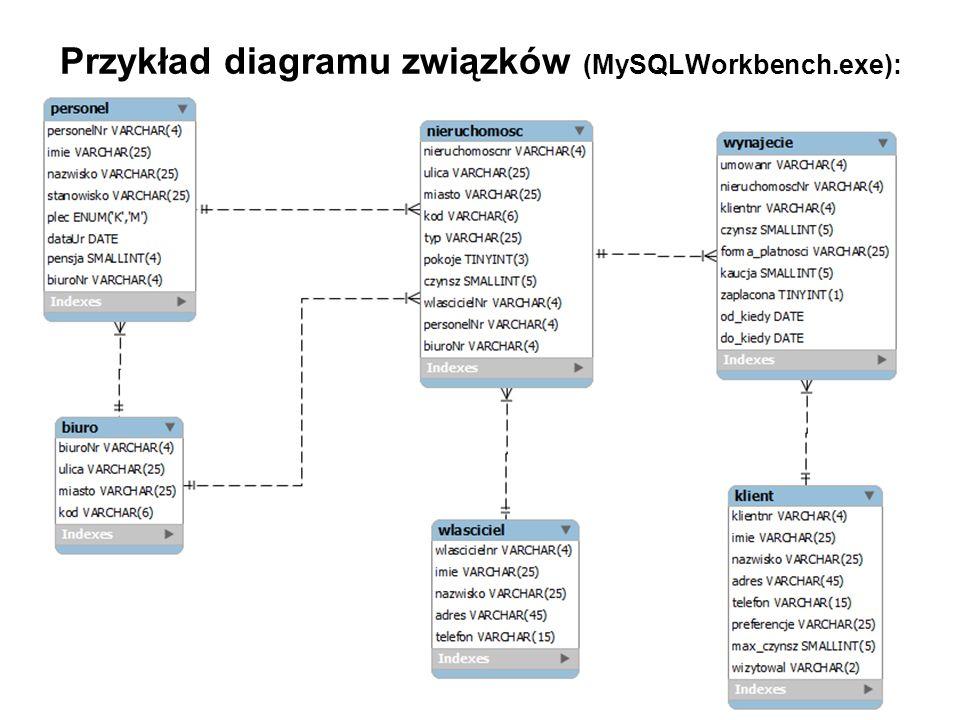 16 Przykład diagramu związków (MySQLWorkbench.exe):