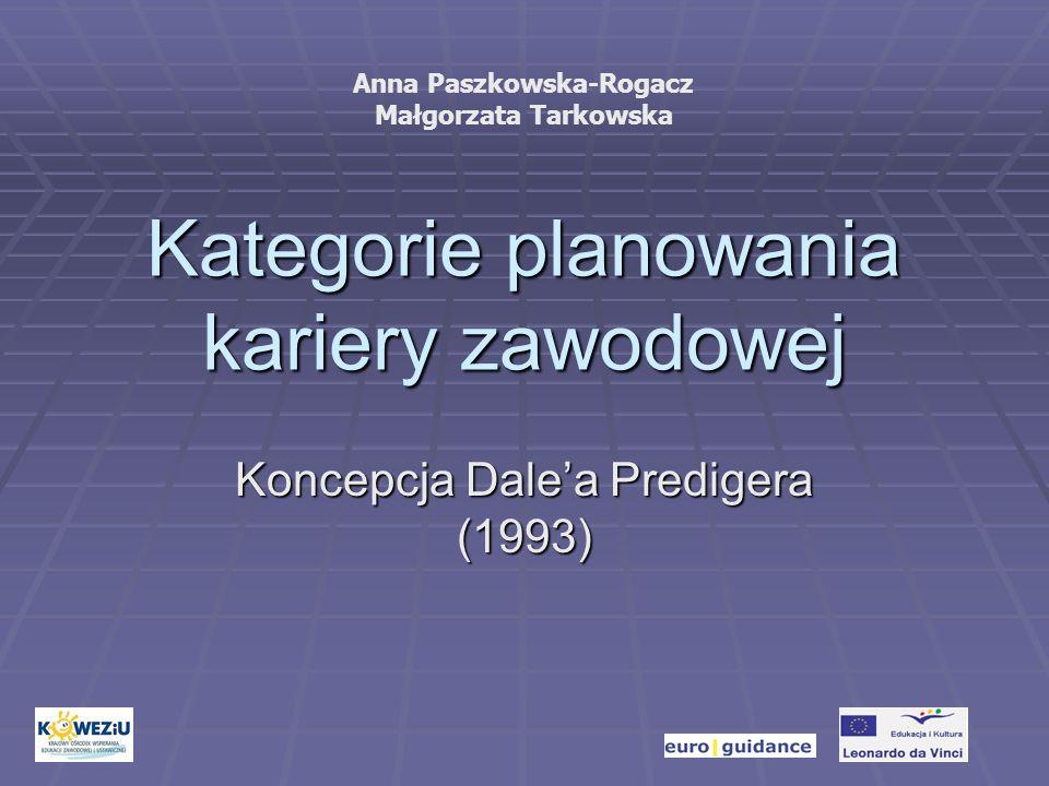 Kategorie planowania kariery zawodowej Koncepcja Dalea Predigera (1993) Anna Paszkowska-Rogacz Małgorzata Tarkowska