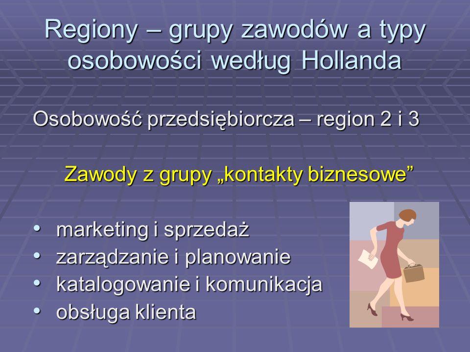Regiony – grupy zawodów a typy osobowości według Hollanda Osobowość przedsiębiorcza – region 2 i 3 Zawody z grupy kontakty biznesowe marketing i sprze