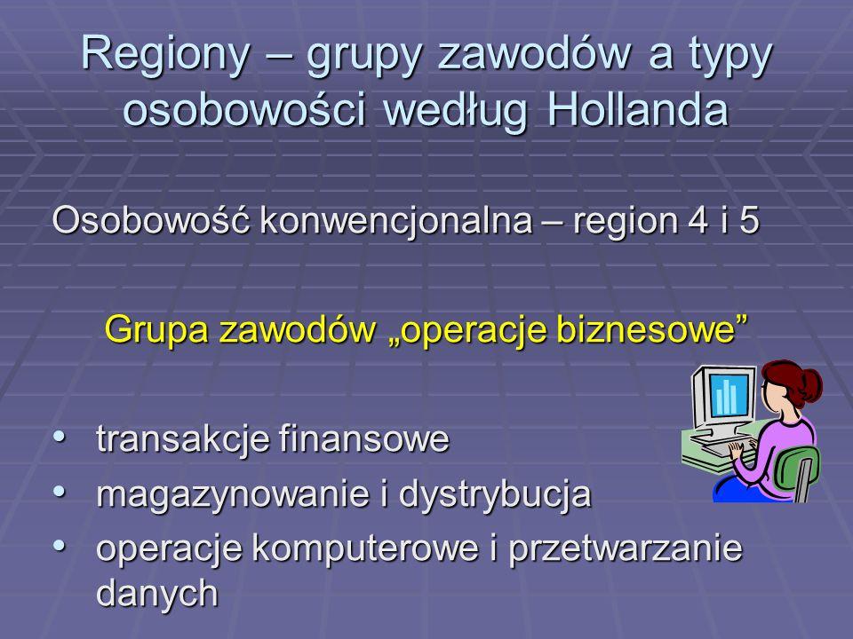 Regiony – grupy zawodów a typy osobowości według Hollanda Osobowość konwencjonalna – region 4 i 5 Grupa zawodów operacje biznesowe transakcje finansow