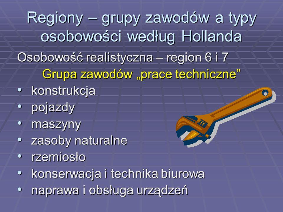 Regiony – grupy zawodów a typy osobowości według Hollanda Osobowość realistyczna – region 6 i 7 Grupa zawodów prace techniczne konstrukcja konstrukcja