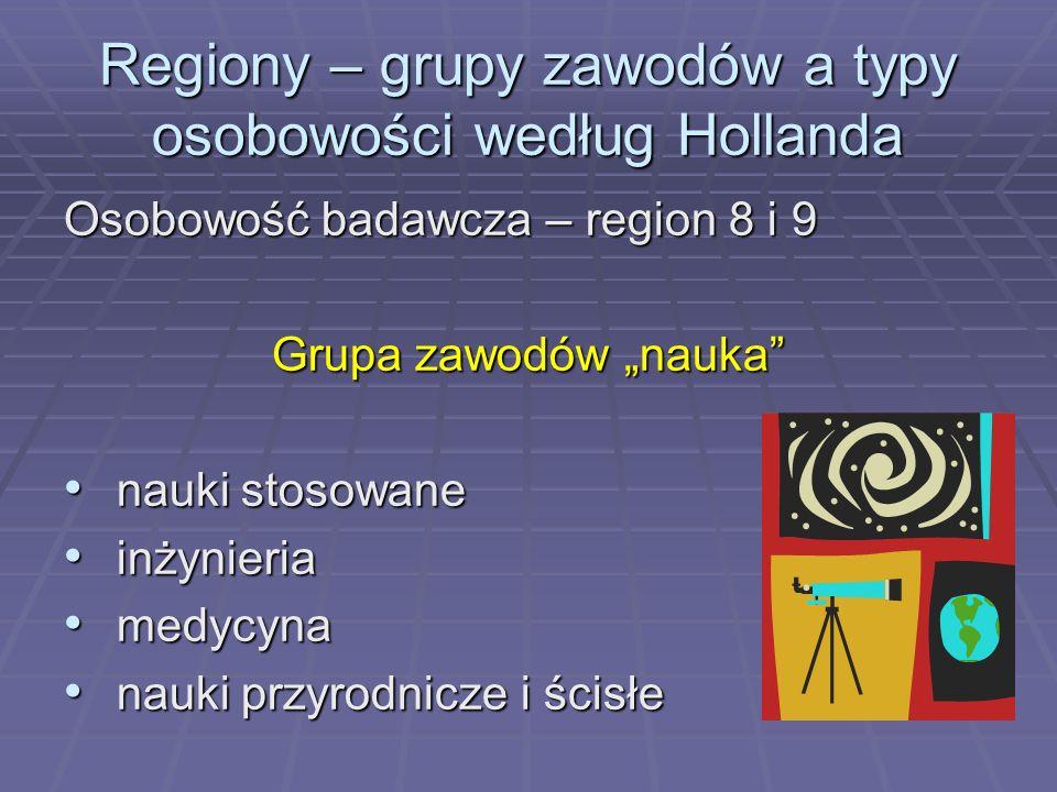 Regiony – grupy zawodów a typy osobowości według Hollanda Osobowość badawcza – region 8 i 9 Grupa zawodów nauka nauki stosowane nauki stosowane inżyni