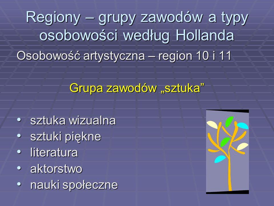 Regiony – grupy zawodów a typy osobowości według Hollanda Osobowość artystyczna – region 10 i 11 Grupa zawodów sztuka sztuka wizualna sztuka wizualna