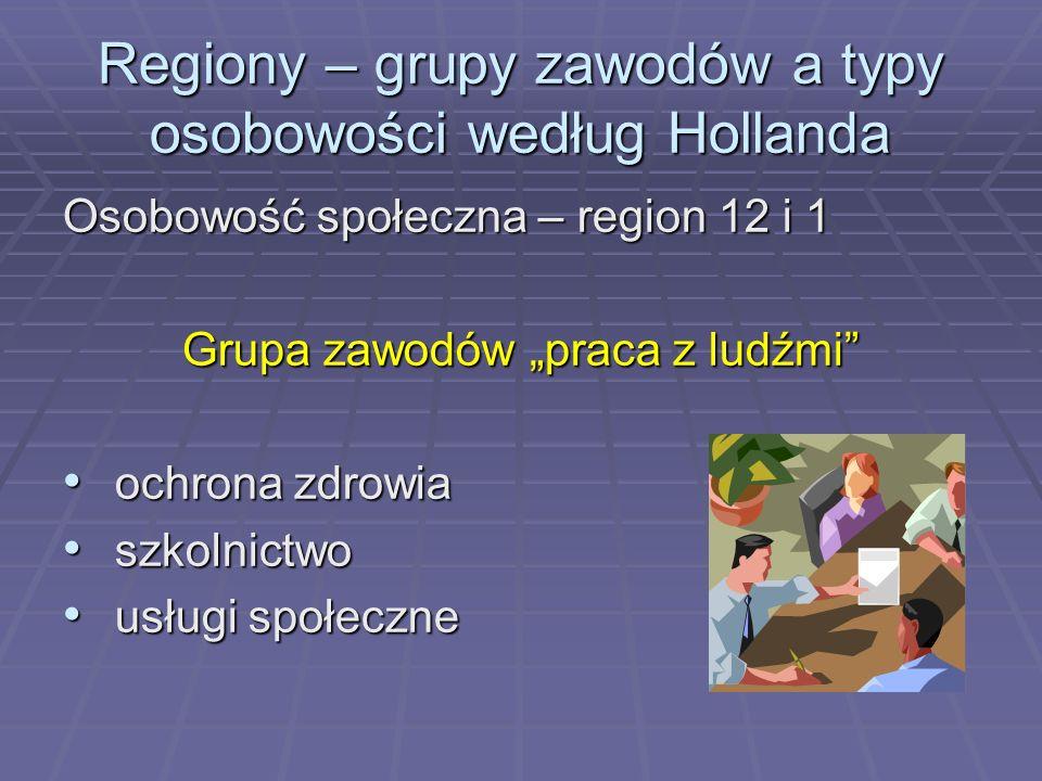 Regiony – grupy zawodów a typy osobowości według Hollanda Osobowość społeczna – region 12 i 1 Grupa zawodów praca z ludźmi ochrona zdrowia ochrona zdr