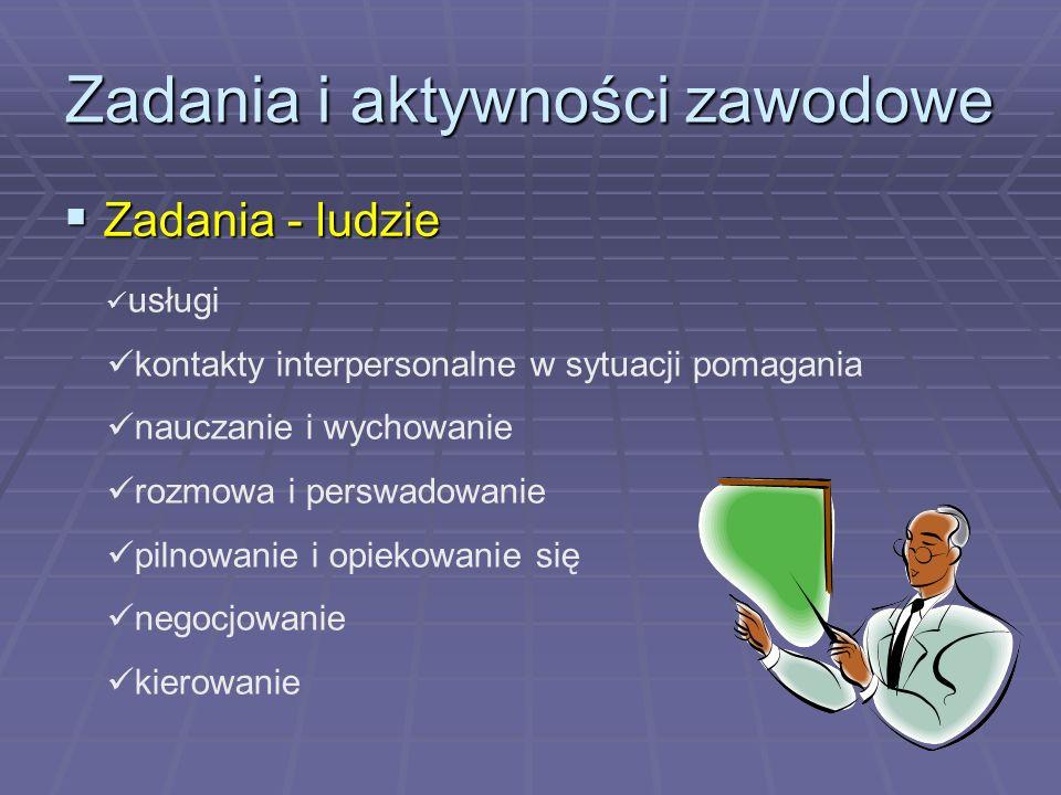 Zadania i aktywności zawodowe Zadania - ludzie Zadania - ludzie usługi kontakty interpersonalne w sytuacji pomagania nauczanie i wychowanie rozmowa i