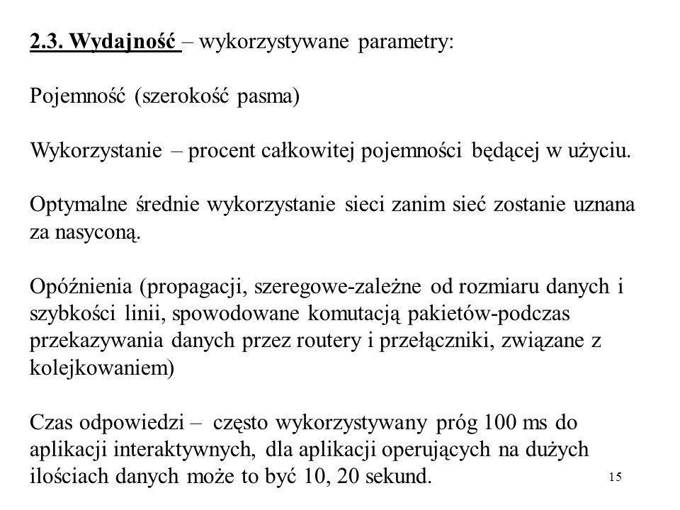 15 2.3. Wydajność – wykorzystywane parametry: Pojemność (szerokość pasma) Wykorzystanie – procent całkowitej pojemności będącej w użyciu. Optymalne śr