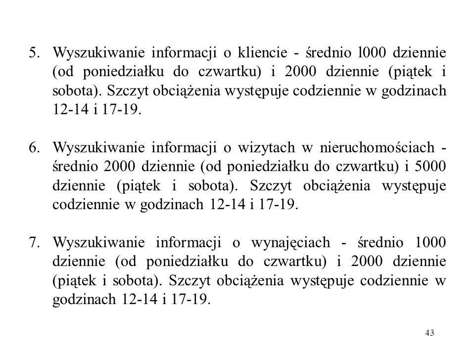 43 5.Wyszukiwanie informacji o kliencie - średnio l000 dziennie (od poniedziałku do czwartku) i 2000 dziennie (piątek i sobota).