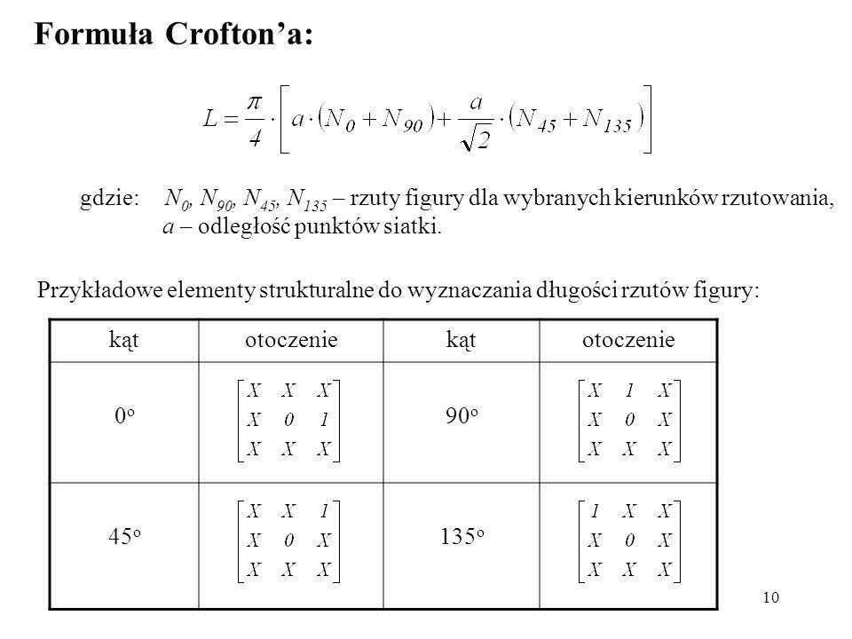 10 Formuła Croftona: gdzie:N 0, N 90, N 45, N 135 – rzuty figury dla wybranych kierunków rzutowania, a – odległość punktów siatki. Przykładowe element