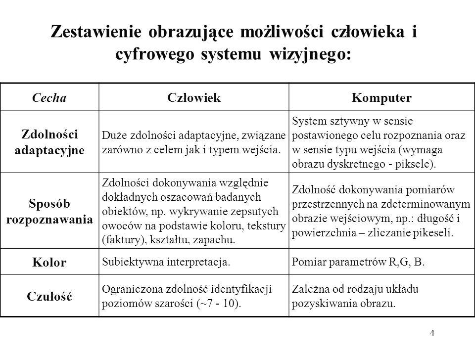 15 Metody minimalnoodległościowe Dwuwymiarowa przestrzeń cech: Podejmowanie decyzji w metodzie NN: