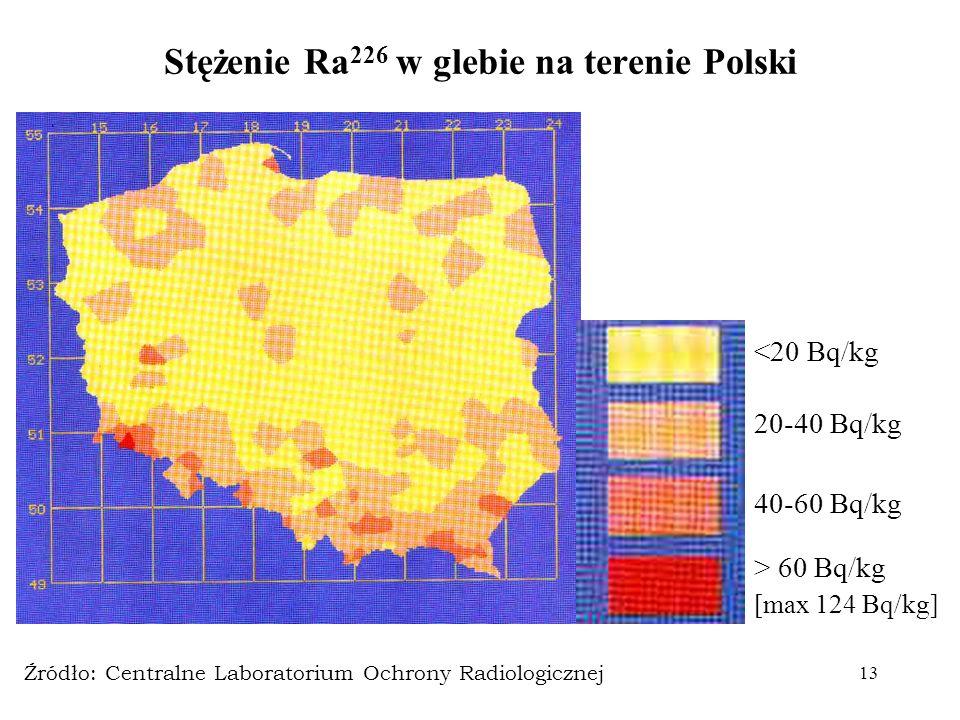 13 Stężenie Ra 226 w glebie na terenie Polski <20 Bq/kg 20-40 Bq/kg 40-60 Bq/kg > 60 Bq/kg [max 124 Bq/kg] Źródło: Centralne Laboratorium Ochrony Radi