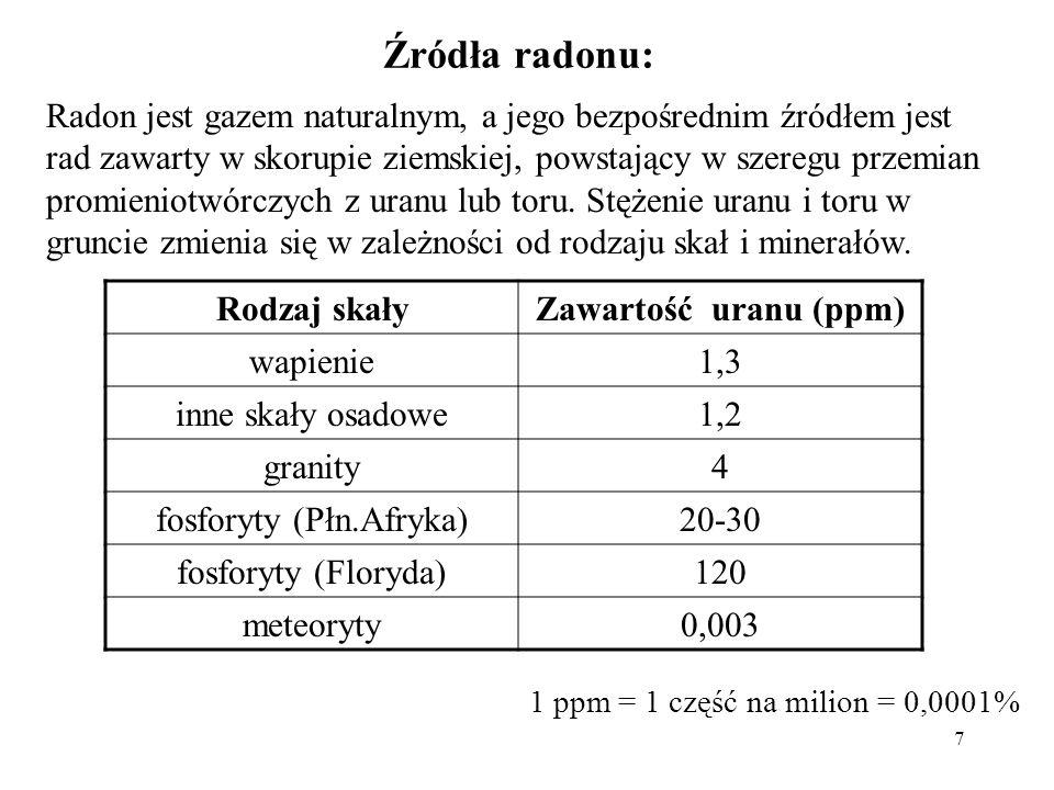 7 Źródła radonu: Radon jest gazem naturalnym, a jego bezpośrednim źródłem jest rad zawarty w skorupie ziemskiej, powstający w szeregu przemian promien
