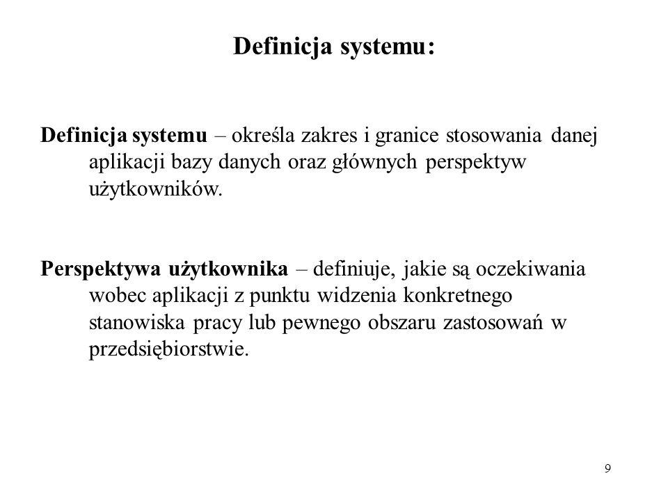 9 Definicja systemu: Definicja systemu – określa zakres i granice stosowania danej aplikacji bazy danych oraz głównych perspektyw użytkowników.