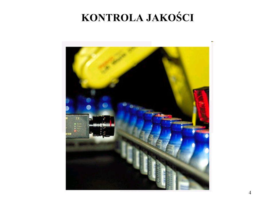 5 Systemy kontroli jakości są wykorzystywane w wielu dziedzinach przemysłu (Motoryzacja, Opakowania, Farmacja, Kosmetyki, Elektronika, Tworzywa sztuczne) do kontroli jakości produkowanych elementów.