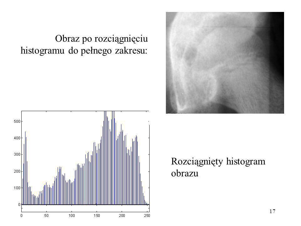 17 Obraz po rozciągnięciu histogramu do pełnego zakresu: Rozciągnięty histogram obrazu