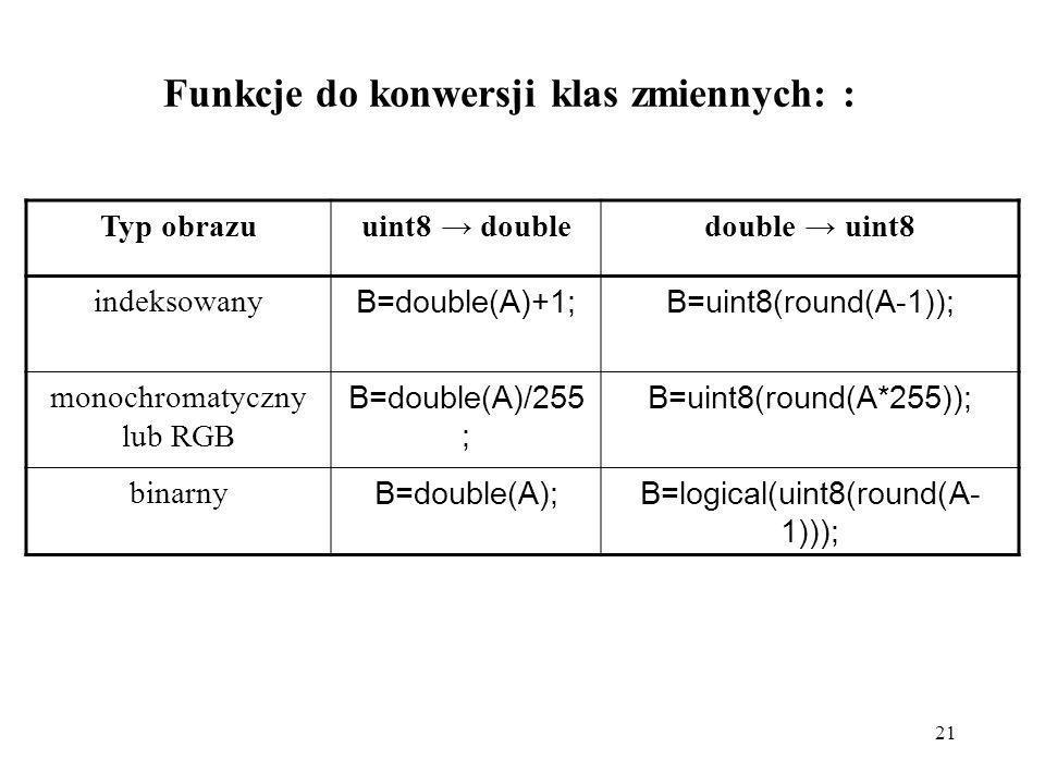 21 Funkcje do konwersji klas zmiennych: : Typ obrazuuint8 doubledouble uint8 indeksowany B=double(A)+1;B=uint8(round(A-1)); monochromatyczny lub RGB B