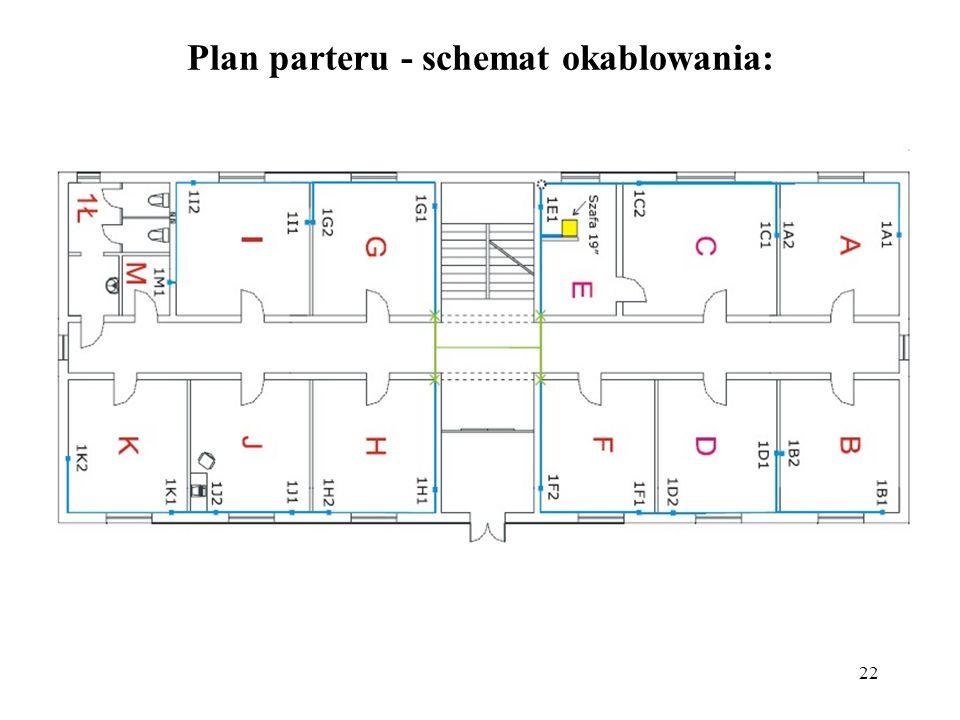 22 Plan parteru - schemat okablowania: