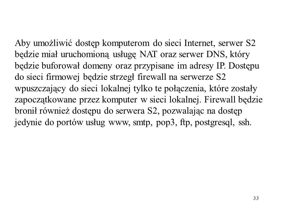 33 Aby umożliwić dostęp komputerom do sieci Internet, serwer S2 będzie miał uruchomioną usługę NAT oraz serwer DNS, który będzie buforował domeny oraz
