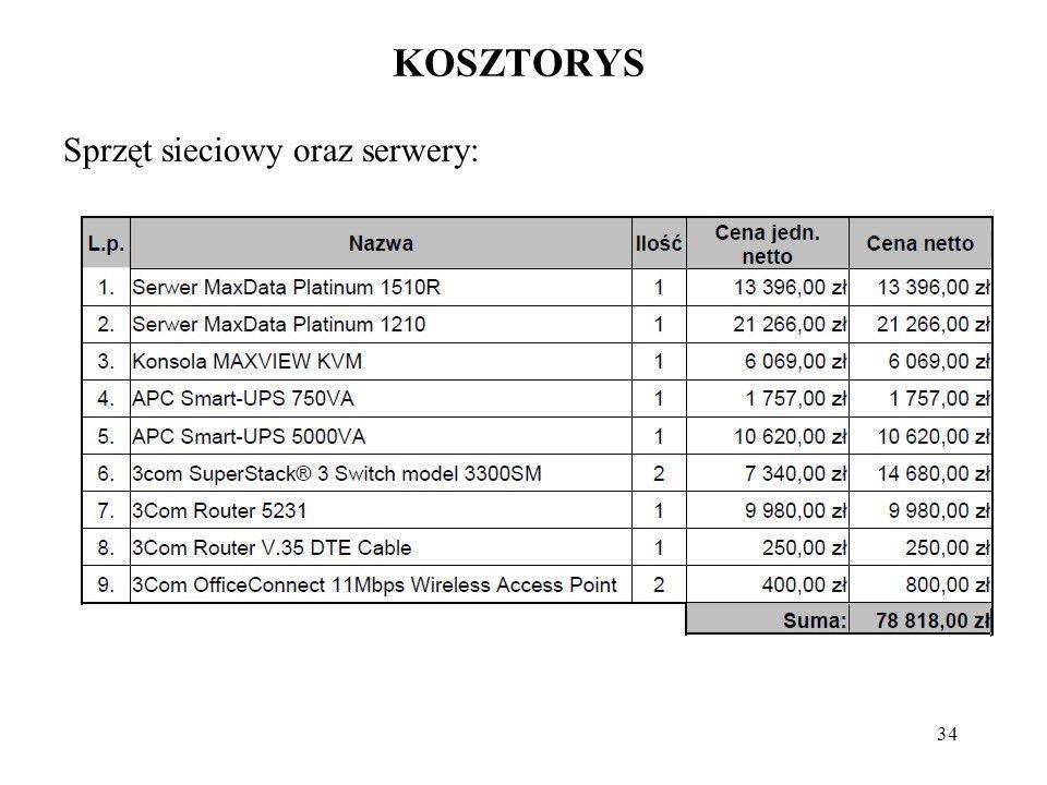 34 KOSZTORYS Sprzęt sieciowy oraz serwery:
