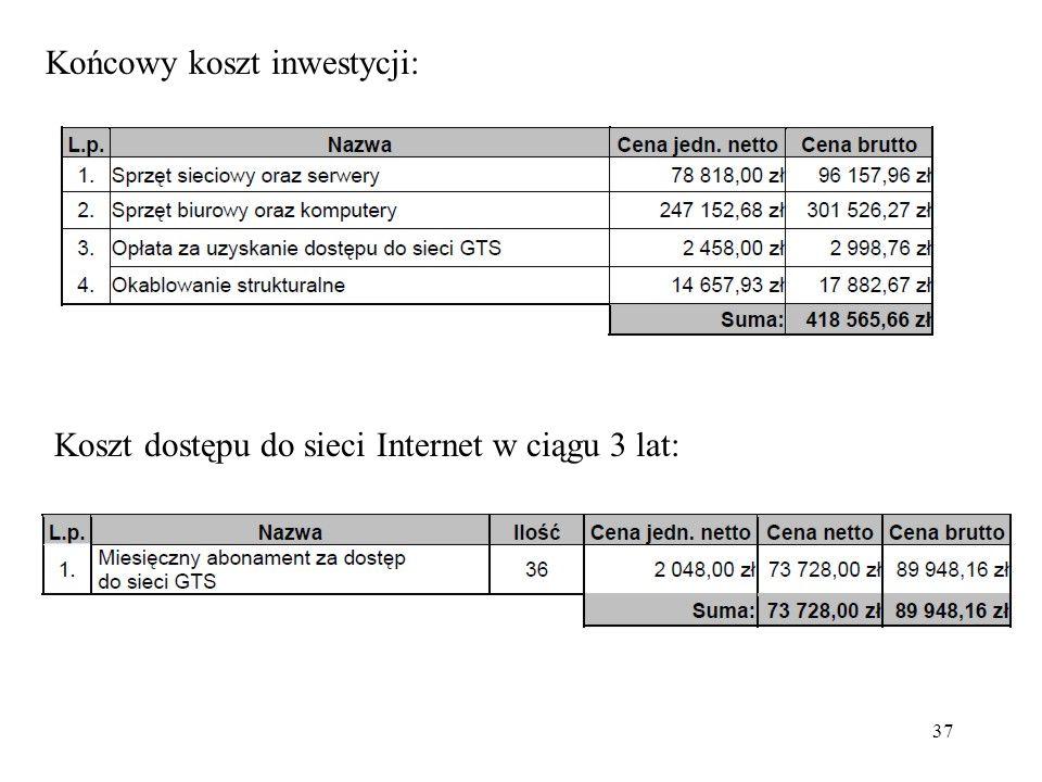 37 Końcowy koszt inwestycji: Koszt dostępu do sieci Internet w ciągu 3 lat: