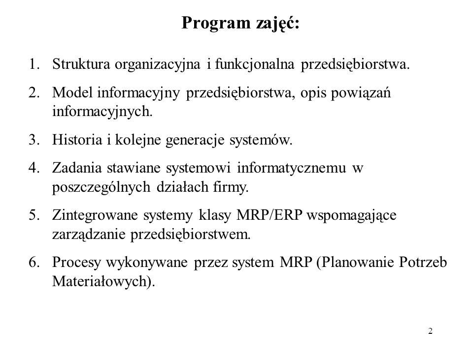 2 Program zajęć: 1.Struktura organizacyjna i funkcjonalna przedsiębiorstwa. 2.Model informacyjny przedsiębiorstwa, opis powiązań informacyjnych. 3.His
