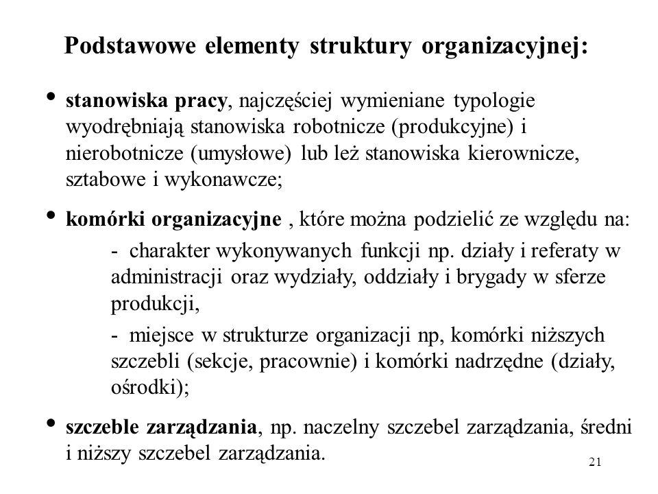 21 Podstawowe elementy struktury organizacyjnej: stanowiska pracy, najczęściej wymieniane typologie wyodrębniają stanowiska robotnicze (produkcyjne) i