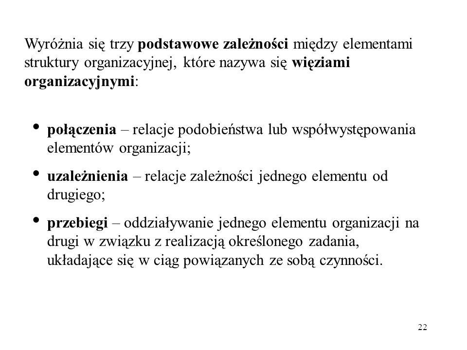 22 Wyróżnia się trzy podstawowe zależności między elementami struktury organizacyjnej, które nazywa się więziami organizacyjnymi: połączenia – relacje