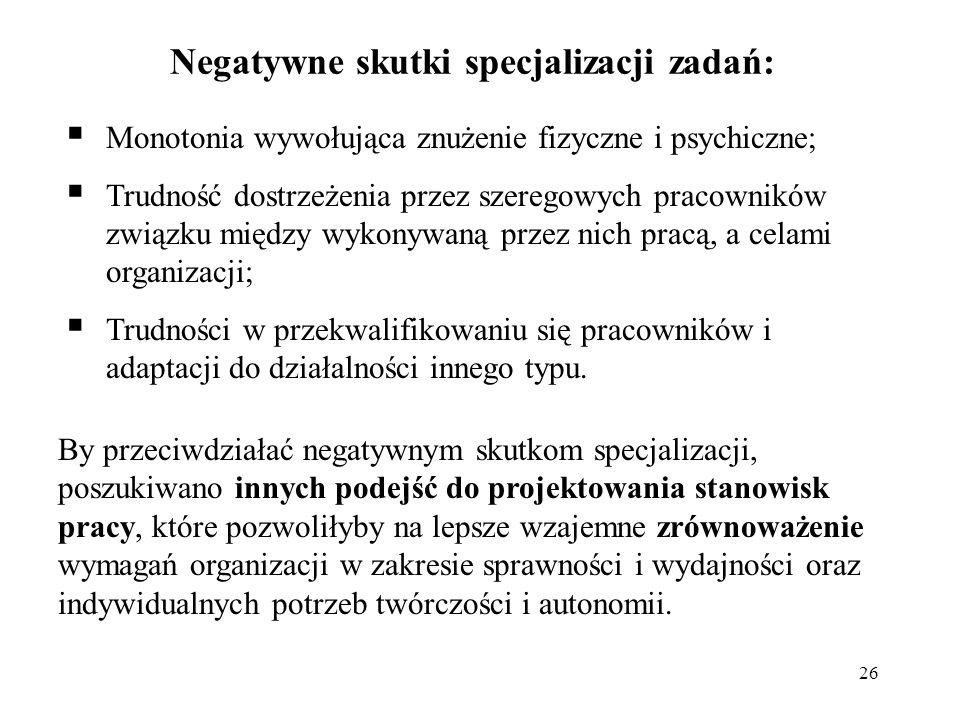 26 Negatywne skutki specjalizacji zadań: Monotonia wywołująca znużenie fizyczne i psychiczne; Trudność dostrzeżenia przez szeregowych pracowników zwią