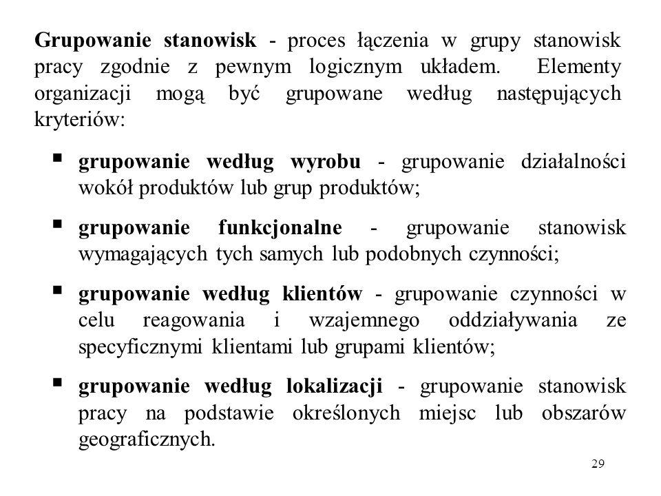 29 Grupowanie stanowisk - proces łączenia w grupy stanowisk pracy zgodnie z pewnym logicznym układem. Elementy organizacji mogą być grupowane według n