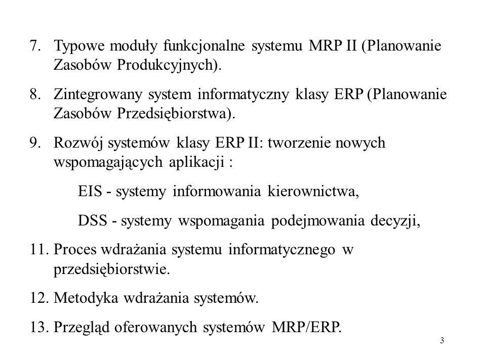 3 7.Typowe moduły funkcjonalne systemu MRP II (Planowanie Zasobów Produkcyjnych). 8.Zintegrowany system informatyczny klasy ERP (Planowanie Zasobów Pr