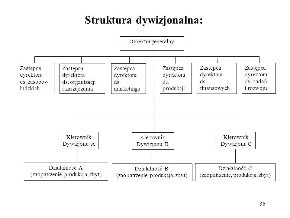36 Struktura dywizjonalna: Zastępca dyrektora ds. zasobów ludzkich Zastępca dyrektora ds. organizacji i zarządzania Zastępca dyrektora ds. marketingu
