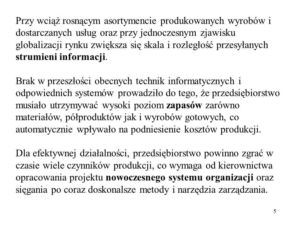 16 Organizacje mają zarówno otoczenie zewnętrzne, jak i wewnętrzne.