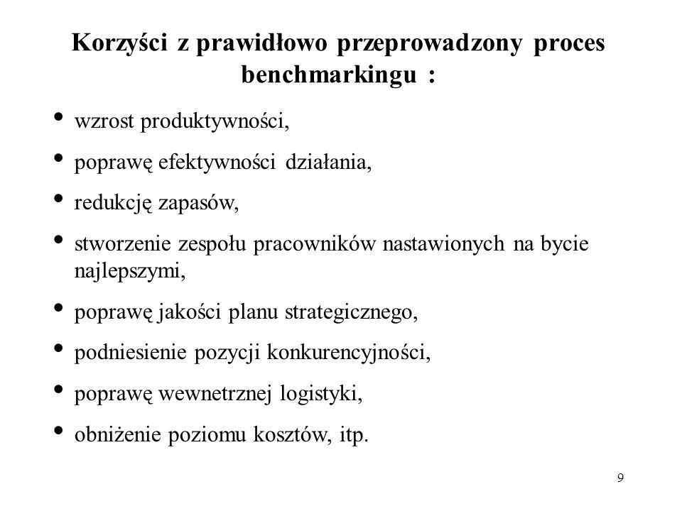 30 Typy struktur organizacyjnych: 1.Ze względu na stopień spiętrzenia kierowania, tj.