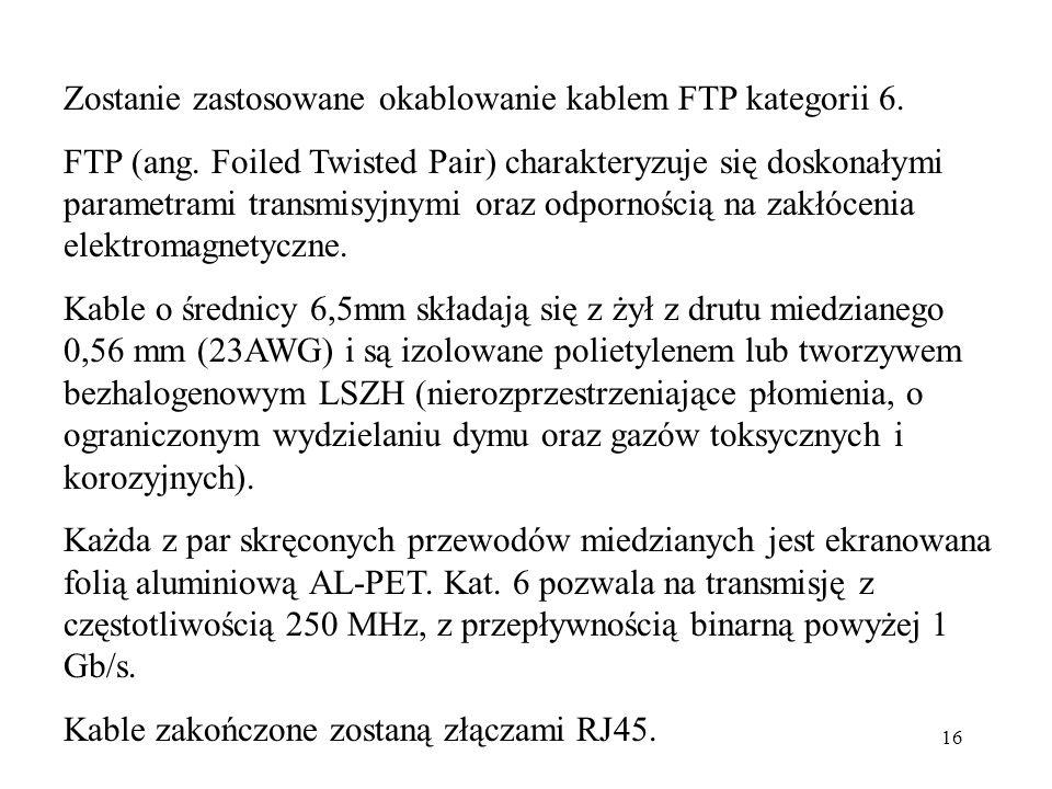 16 Zostanie zastosowane okablowanie kablem FTP kategorii 6. FTP (ang. Foiled Twisted Pair) charakteryzuje się doskonałymi parametrami transmisyjnymi o