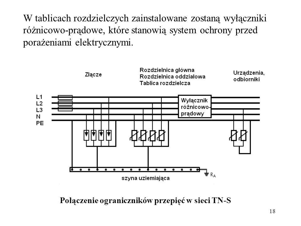 18 W tablicach rozdzielczych zainstalowane zostaną wyłączniki różnicowo-prądowe, które stanowią system ochrony przed porażeniami elektrycznymi.