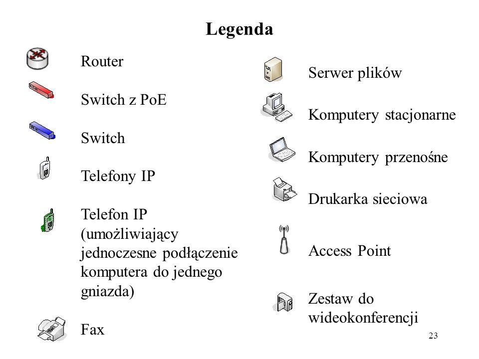 23 Legenda Router Switch z PoE Switch Telefony IP Telefon IP (umożliwiający jednoczesne podłączenie komputera do jednego gniazda) Fax Serwer plików Komputery stacjonarne Komputery przenośne Drukarka sieciowa Access Point Zestaw do wideokonferencji